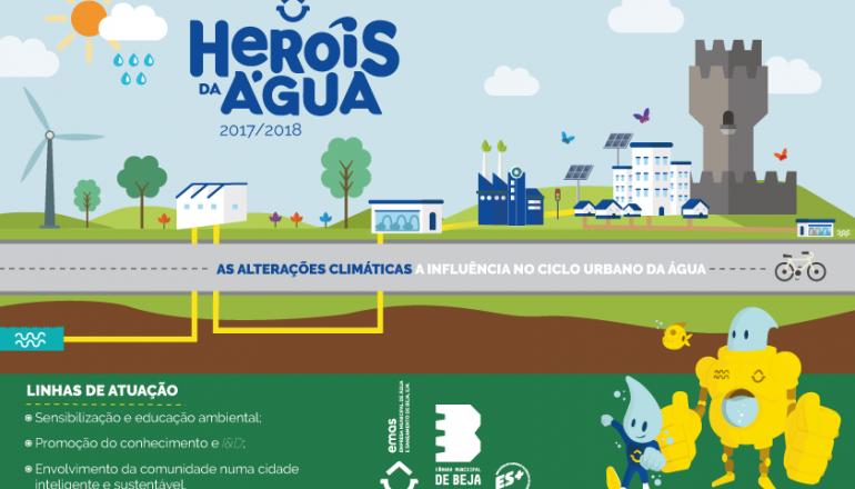 herois água alterações climáticas