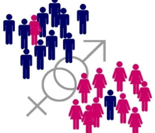 Igualdade homem-mulher