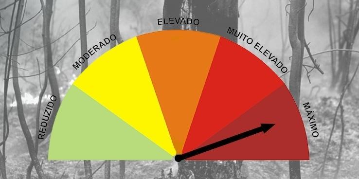 Período Crítico de Incêndios