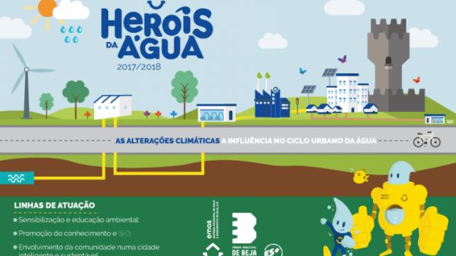 """Alterações climáticas em destaque no projecto """"Heróis da Água"""""""