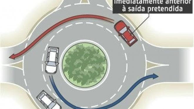 Novas regras no código da estrada
