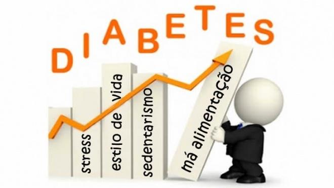 Encontro de Jovens Diabéticos Tipo 1