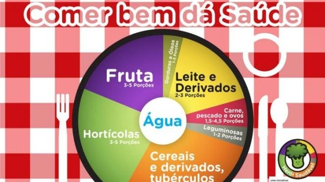 """Vidigueira adere à campanha """"Comer bem dá Saúde"""""""