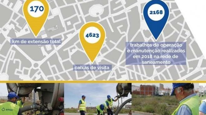 EMAS de Beja faz melhorias na gestão de águas residuais em meio urbano