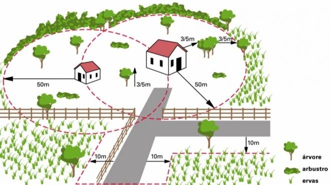 Mértola: GNR sensibiliza população sobre incêndios florestais