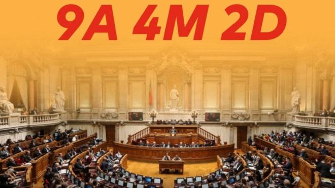 """Professores """"presentes"""" na Assembleia da República"""