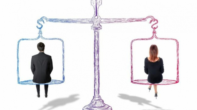Mulheres e homens: com mesmos direitos, deveres, privilégios e oportunidades?