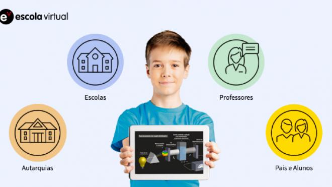 """Castro Verde: Câmara disponibiliza plataforma """"Escola Virtual"""" a 787 alunos do concelho"""