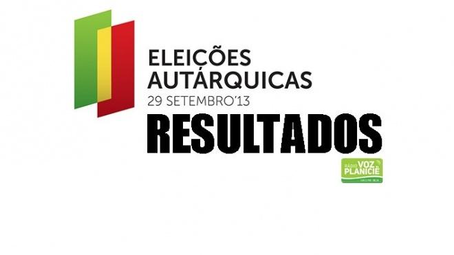 Resultados  Eleições Autárquicas Concelho de Beja