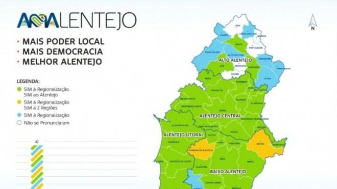 AMAlentejo recorda Mapa das Audições AR 1996-1997