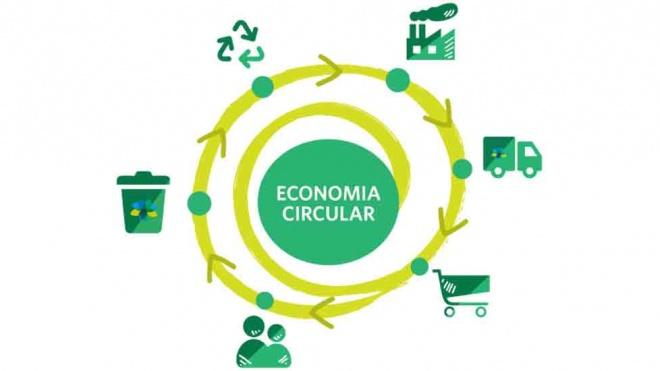 1ª Mostra de Economia Circular realiza-se em Portalegre