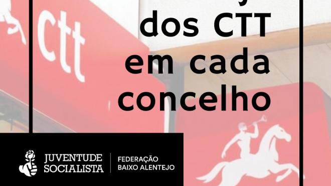 """JS do Baixo Alentejo """"satisfeita"""" com reabertura de lojas dos CTT no distrito"""